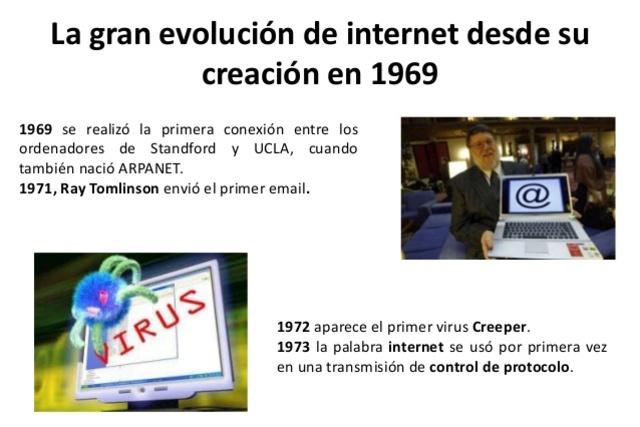 Evolucion 1980