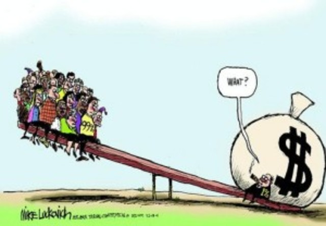 Global Labor Market and Inequality