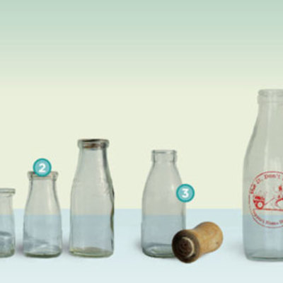 Evolution of the Milk Container timeline