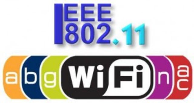 Confirmación de IEEE802.11 o Wifi