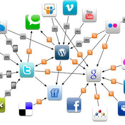 Evolución de las TIC  timeline
