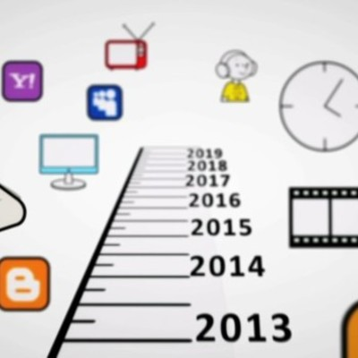 Chronologie Média / Nouha Ayouche timeline