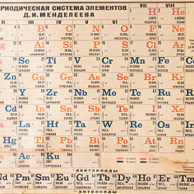 Periodic Table History timeline