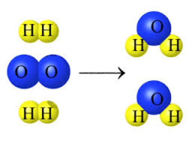 welde atomic theory generation timeline timetoast timelines