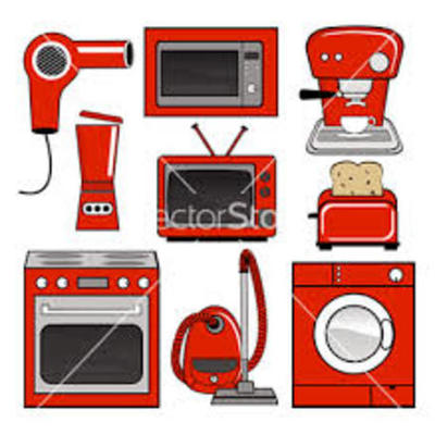 Household Appliances timeline