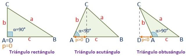El triángulo segun sus angulos