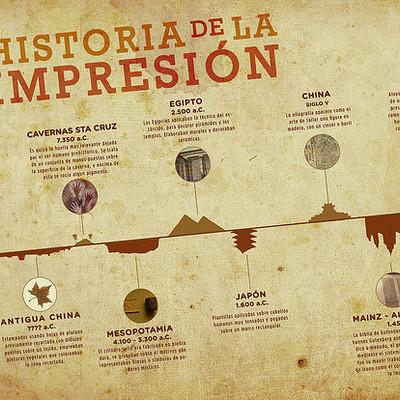 HISTORIA DE LA IMPRESIÓN timeline