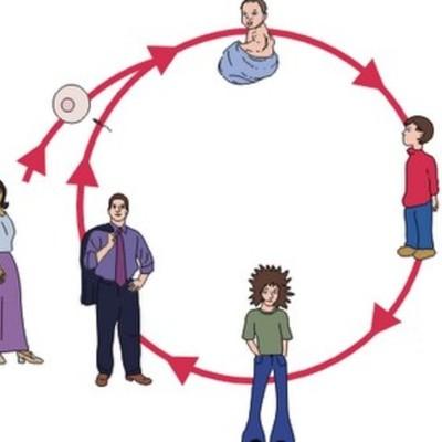 Ciclo Vital del Ser Humano timeline