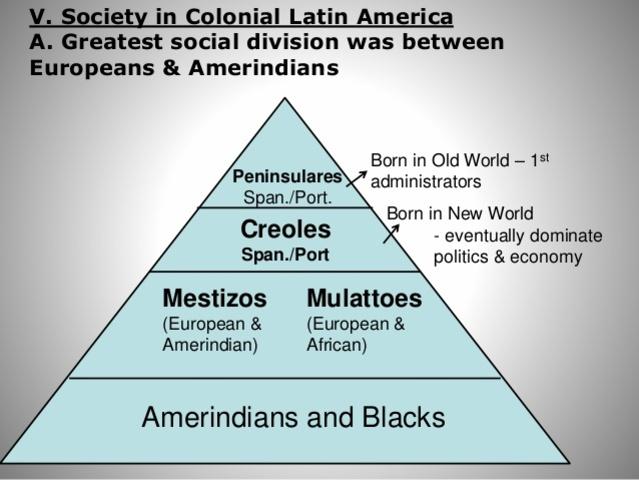 columbian exchange time period