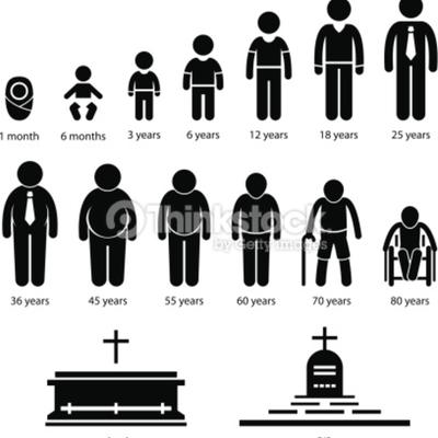 Proceso de crecimiento; Infancia, pubertad y Adolescencia. timeline