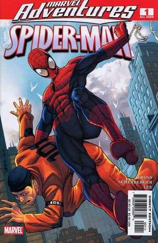 Marvel Age imprint retitled as Marvel Adventures