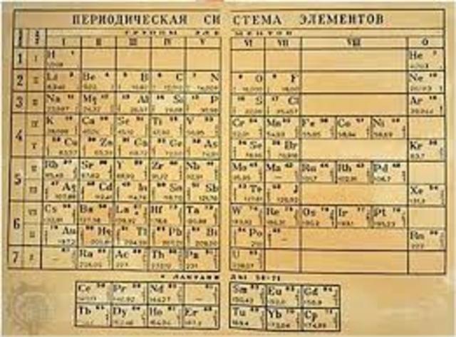 Mendeleiev publico su primera version