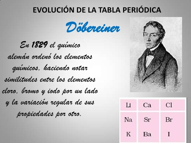 Historia de la tabla periodica timeline timetoast timelines primer teoria urtaz Images
