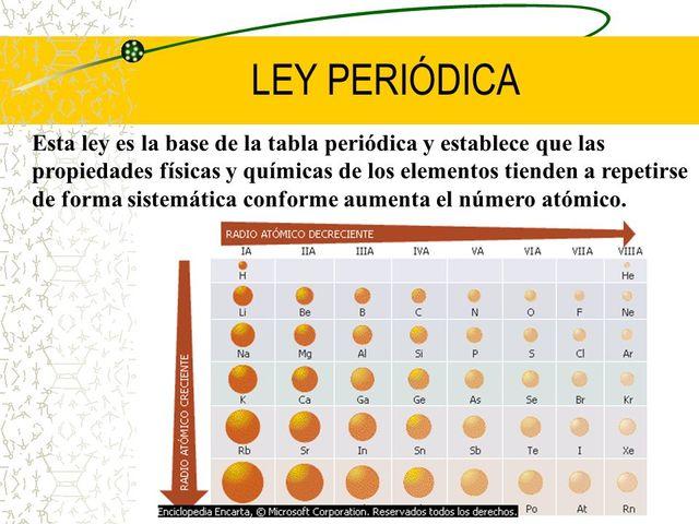 Historia de la tabla periodica timeline timetoast timelines ley periodica urtaz Images