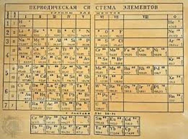 Historia de la tabla periodica timeline timetoast timelines primera tabla periodica publicada por frances beguyerde chancourtis urtaz Gallery