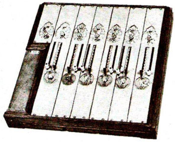 Создание арифметической машины