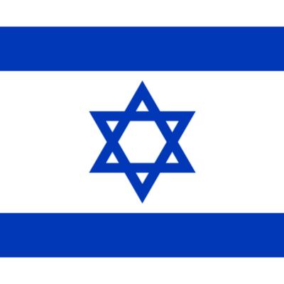 Jewish Studies Final  timeline