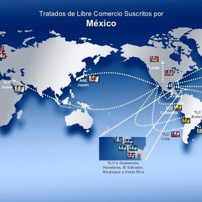 México TLC timeline