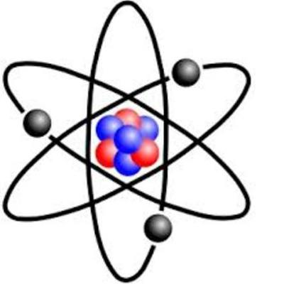 Timeline About the Atom