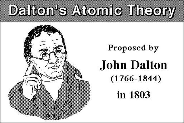 Dalton- England