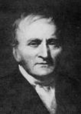 Experiments of John Dalton
