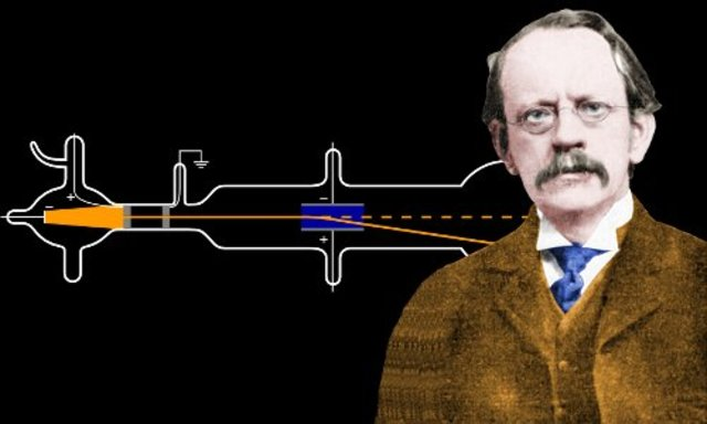 James Chadwick Experiment History of the Atom - ...