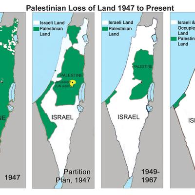 Israel-Palestinian Conflict  timeline
