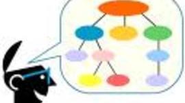 Antecedentes y evolución del e-learning timeline