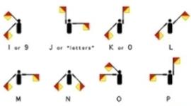 semaphore timeline