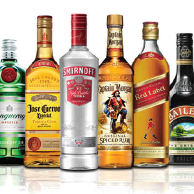 Alcohol and Legislation Project timeline