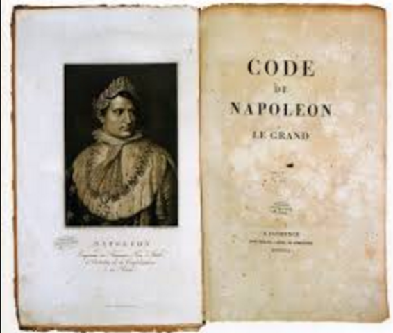 Political Coup Definition: The Age Of Napoleon Timeline