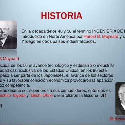Historia de la Ingeniería de Métodos y Tiempos  timeline