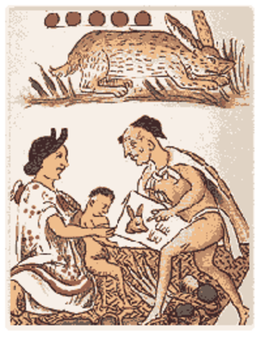 Educación en la Antigua Mesoamérica