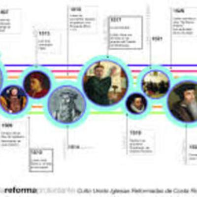 """LINEA DEL TIEMPO DE LA ETAPAS DE LA ADMINISTRACIÓN - Randy gastelum 6 """"G"""" timeline"""
