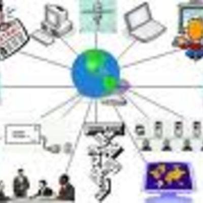Evolução dos meios de comunicação timeline