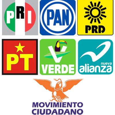 PARTIDOS POLITICOS timeline