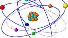 Understanding of the atom timeline