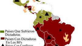 Politica Latinoamericana timeline