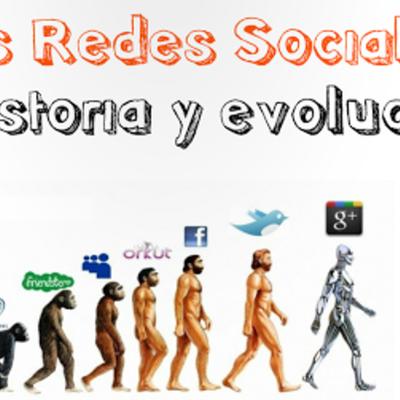 línea del tiempo sobre la evolución histórica de las redes sociales timeline