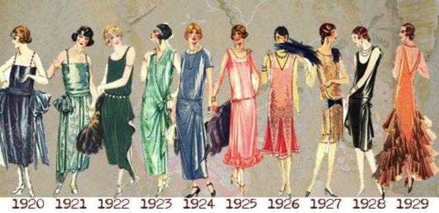 Evolution Of Woman 39 S Fashion Timeline Timetoast Timelines