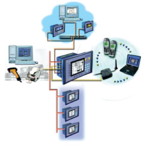 PLCs se extiende a otras industrias