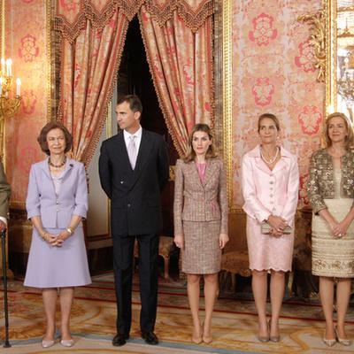 Spanyol királyok (Savoyai-ház, Bourbon-ház) timeline
