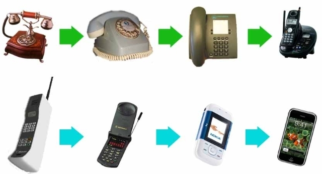 evolucin del telefono