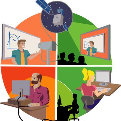 Evolución de la educación virtual  timeline