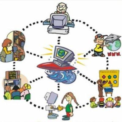 EVOLUCION DE LAS MODALIDADES EDUCATIVAS timeline