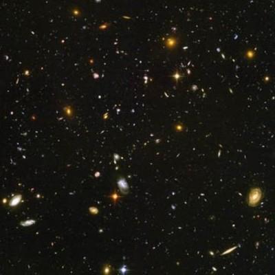 Synet på universt gennem tiden timeline