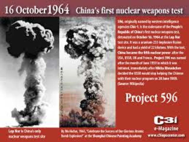 USA nuclear tests - a hidden weapon against its own people