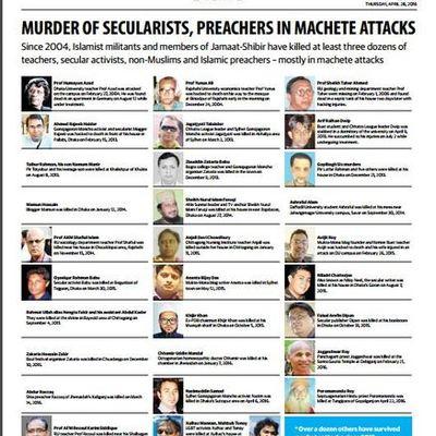 Murder of secularists, preachers in machete attacks  timeline