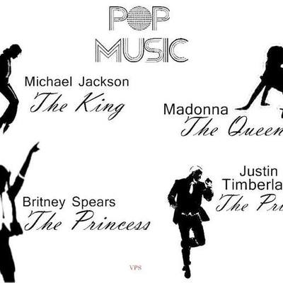Historia de la Música Pop en Inglés timeline