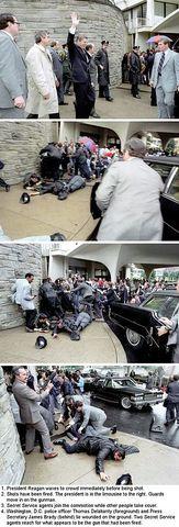 Reagan's assassination attempt